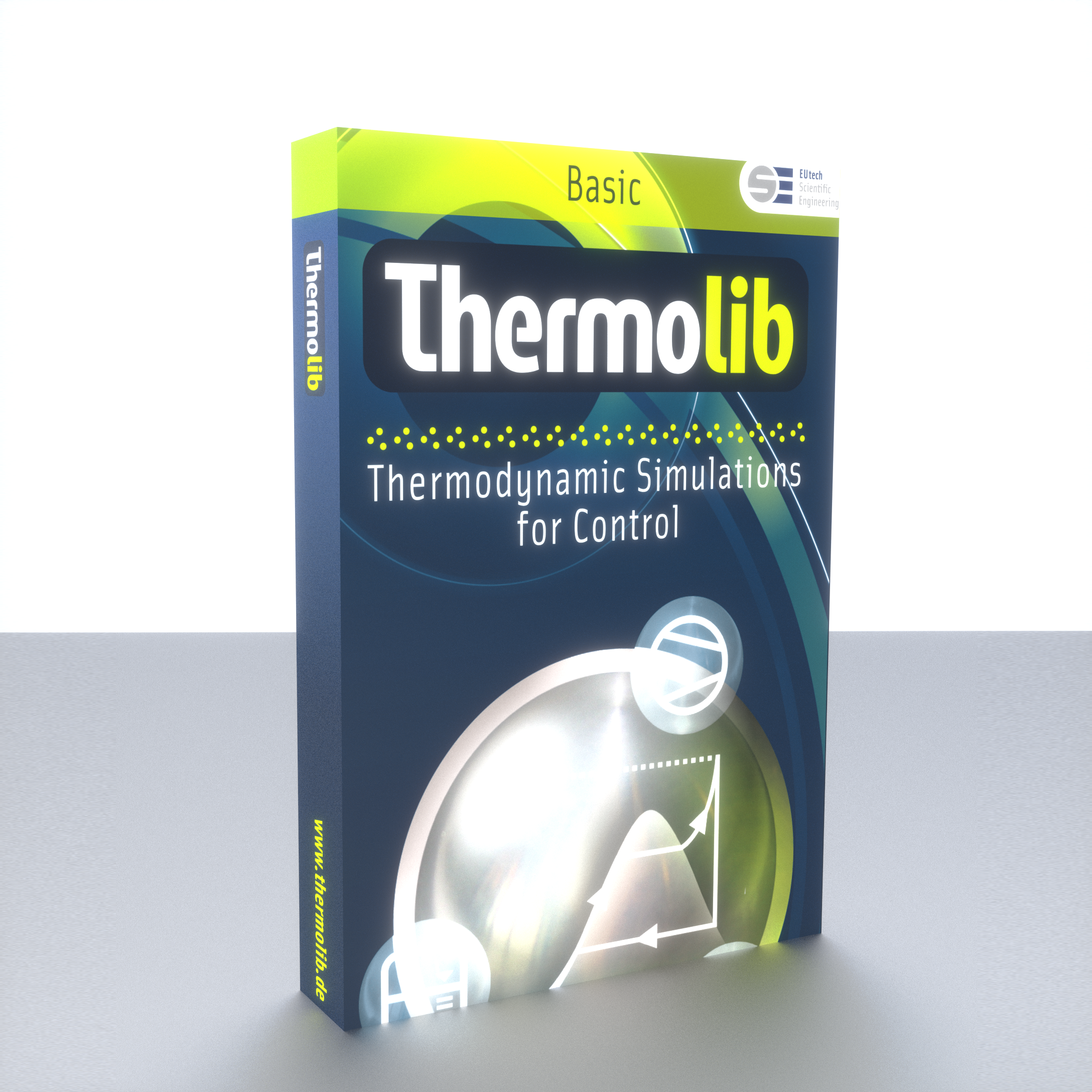 Thermolib Basic